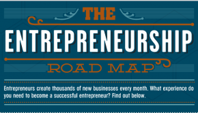 entrepreneur-roadmap
